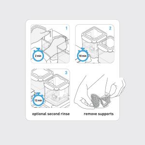 Финишная обработка (4 шаг)