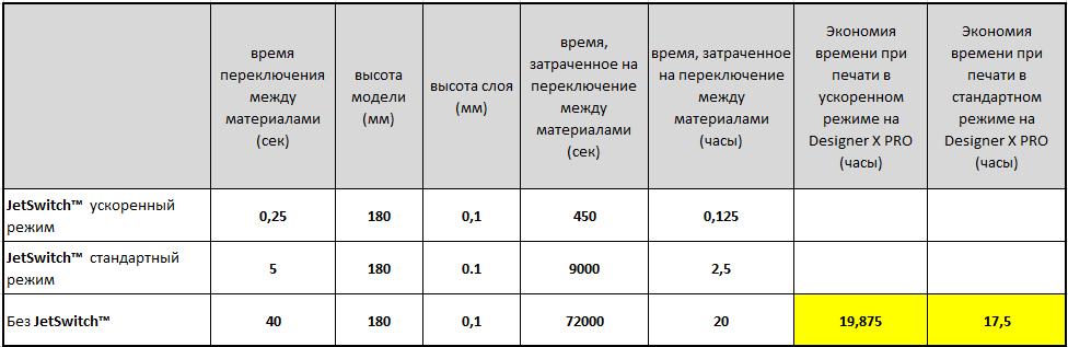 X PRO vs PRO250